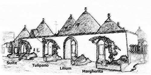 Nomi dei Trulli